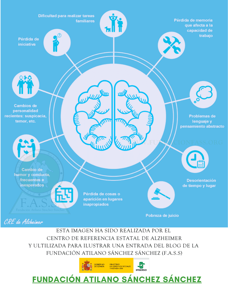 Detección temprana del Alzheimer